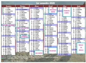 PACA - S20 - Sorties prévisionnelles au premier semestre 2020